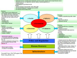 e-Transaction Diagram& Its Policy Framework